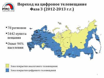 Курская область ленинградская